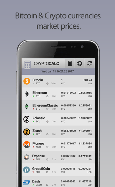 Bitcoin Cryptocurrencies Market Prices Calculator And Money Converter