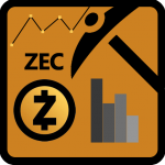 Zcash Flypool Mining Monitor