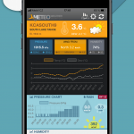 Meteo Monitor for Personal Weather Station